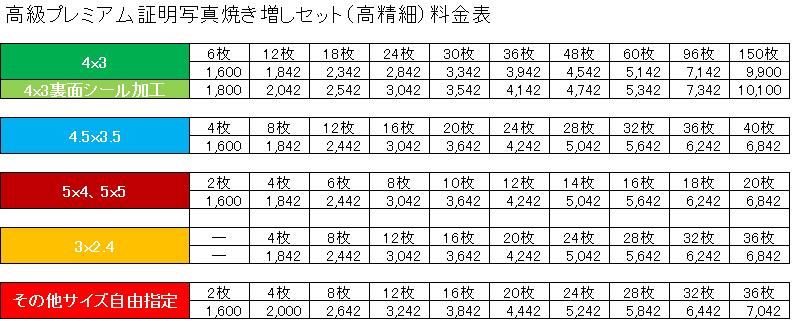 高級プレミアム証明写真セット【4x3/4.5x3.5/5x4/3x2.4/5x5他サイズ指定可】